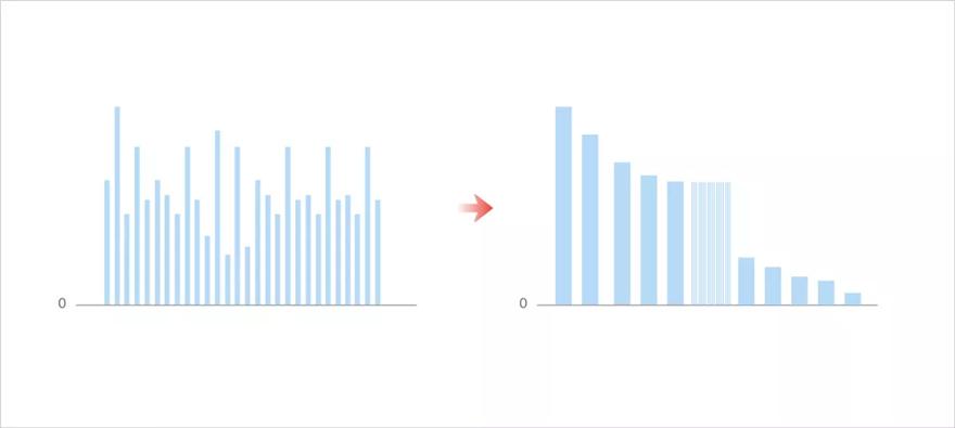 柱状图的数据.jpg