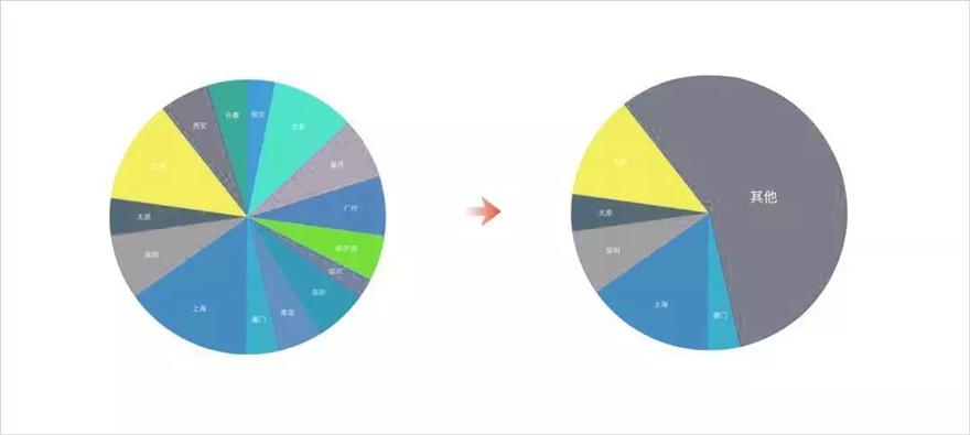 饼图分类.jpg