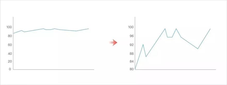 数据可以不从0开始.jpg